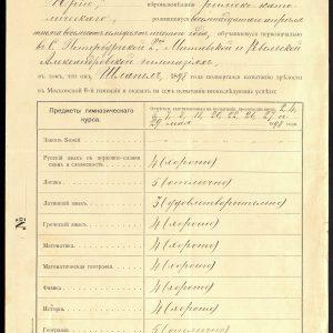 Maskvos 6-os gimnazijos absolvento Jurgio Šlapelio mokyklos baigimo pažymėjimas, išduotas 1898 m. gegužės 30 d. Nurodoma, kad iki tol mokėsi Sankt Peterburgo 2-ojoje, Mintaujos, Revelio gimnazijose. MCIA, f. 418, ap. 312, b. 1043, l. 2